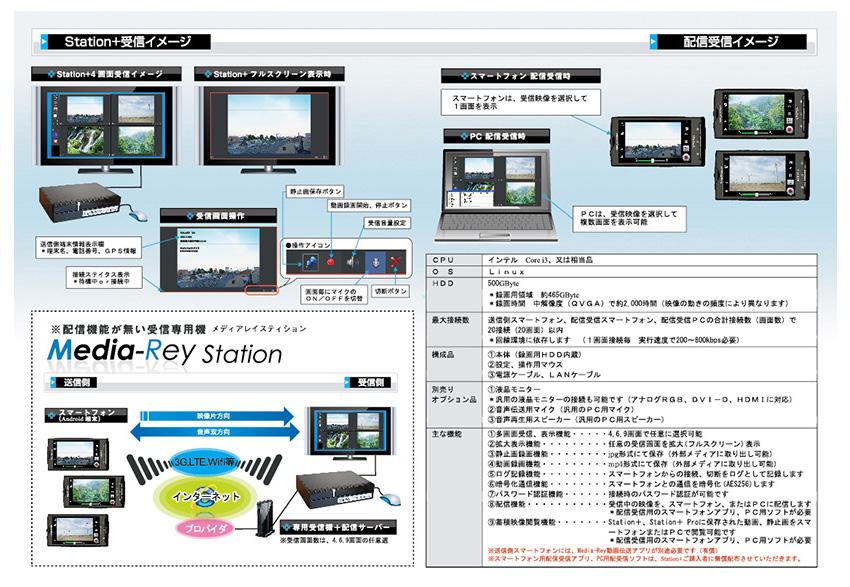 dtp-studioremostationa4-md0201